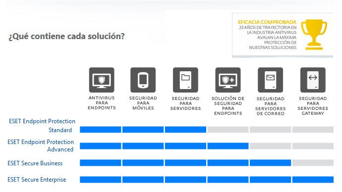 eset-corporativo-venezuela